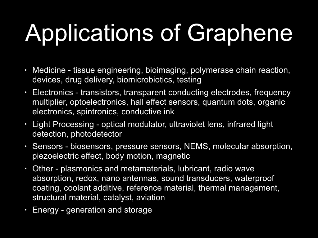 Graphene4